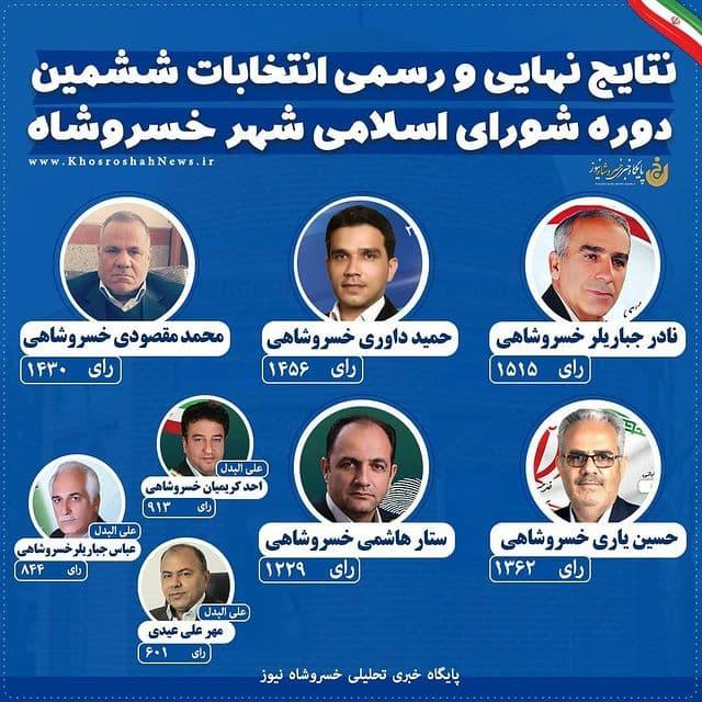 شورای شهر خسروشاه